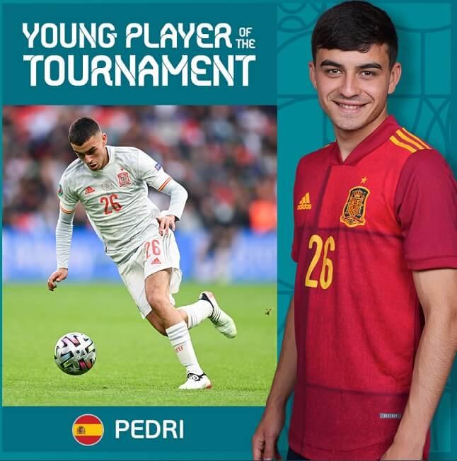 Mejor jugador joven de la Euro 2021                       Pedri (España), de 18 años