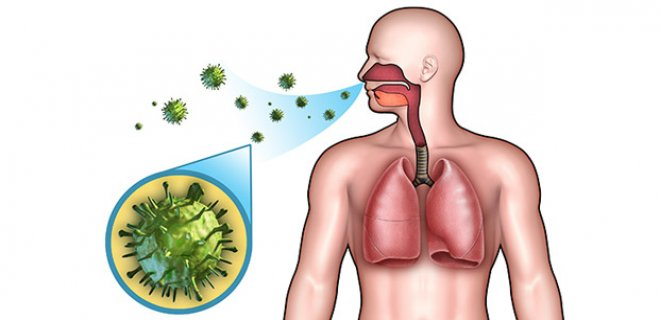 zaturre nasil bulasir - Pneumonia symptoms and treatment