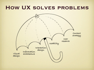 The UX Umbrella (Dan Willis)