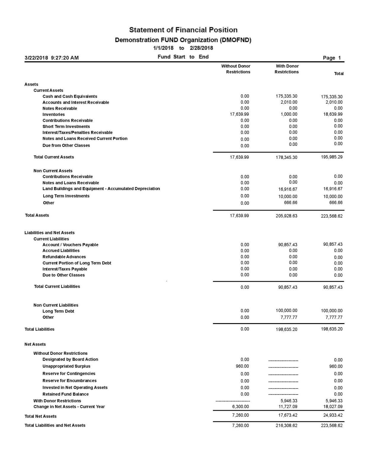 small church financial statement template