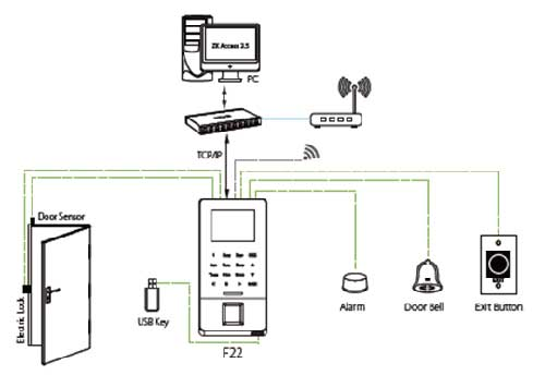 ZKTeco F22 Access Control and Time Attendance Device Price