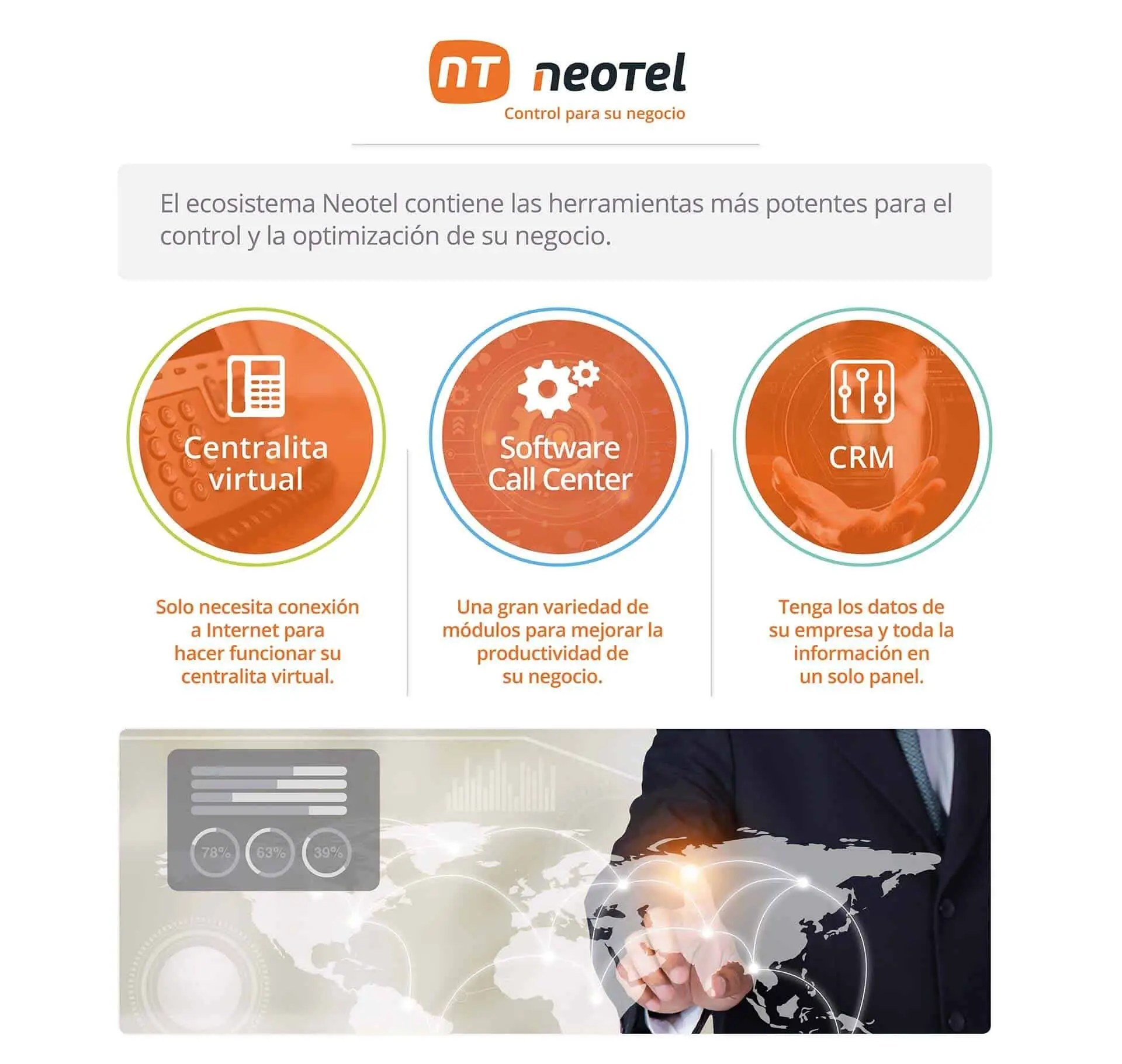 software call center centralita virtual Neotel