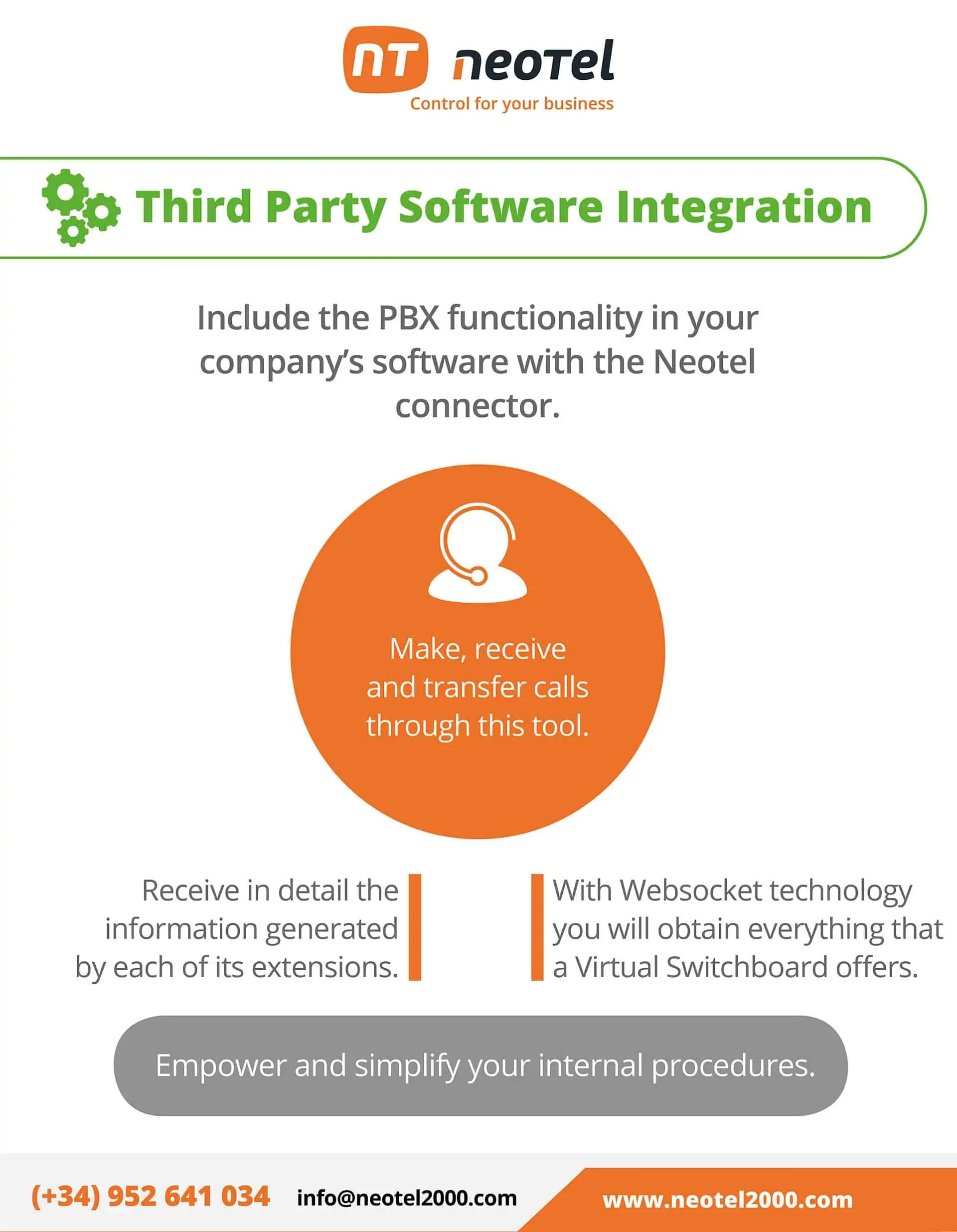 integrate virtual switchboard with third party software