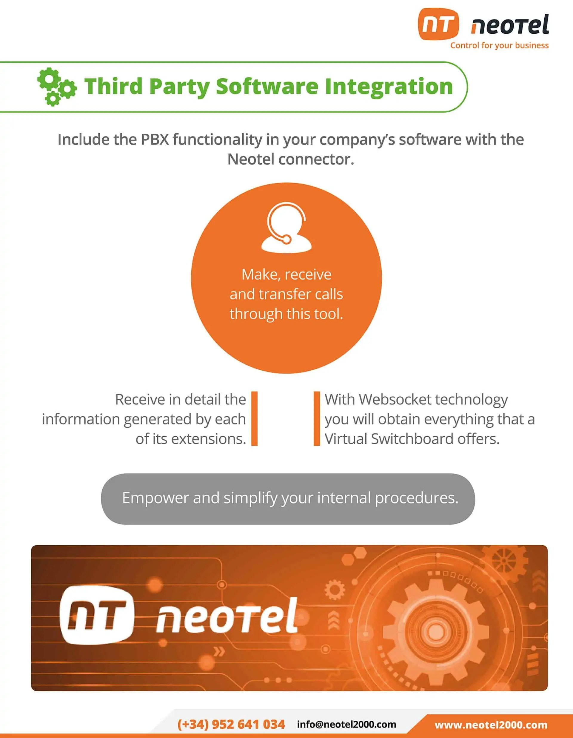 Neotel third party software integration