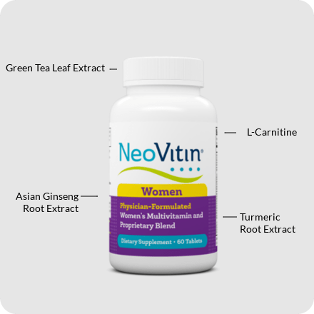 NeoVitin Women's Multivitamin Proprietary Blend - Green Tea Leaf Extract, L-Carnitine, Ginseng Root Extract, Turmeric Root Extract