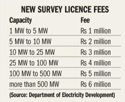 licence fees