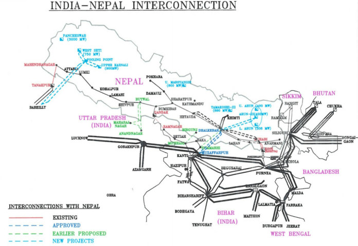 nepal-india-interconnection
