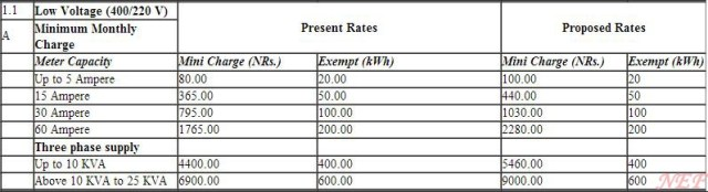proposed_rates