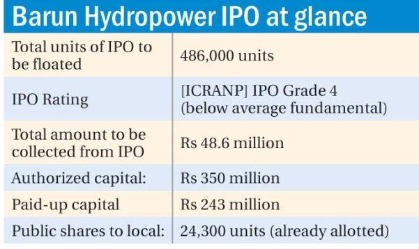 Barun_Hydropower