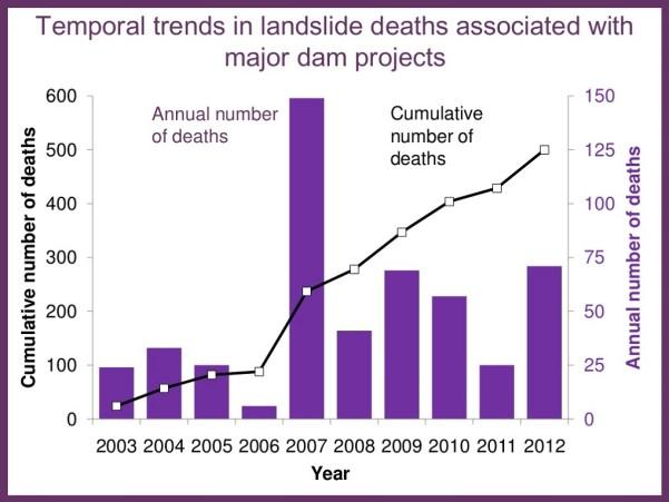 landslides-and-large-dams-12-1024