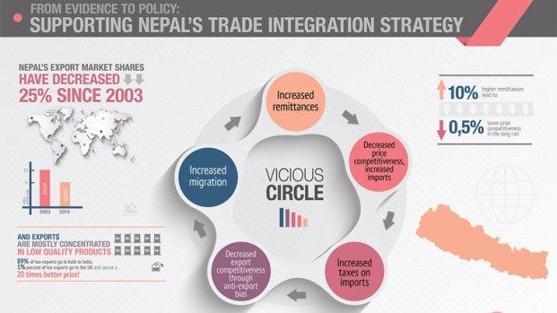 psd-nepal-infographic-780-thumb