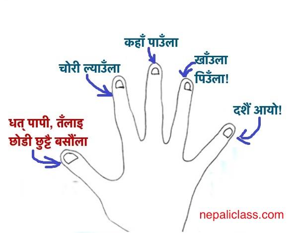 Dashain Aayo, Nepali children song (nursery rhyme)