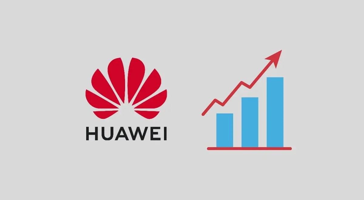 Huawei Profit