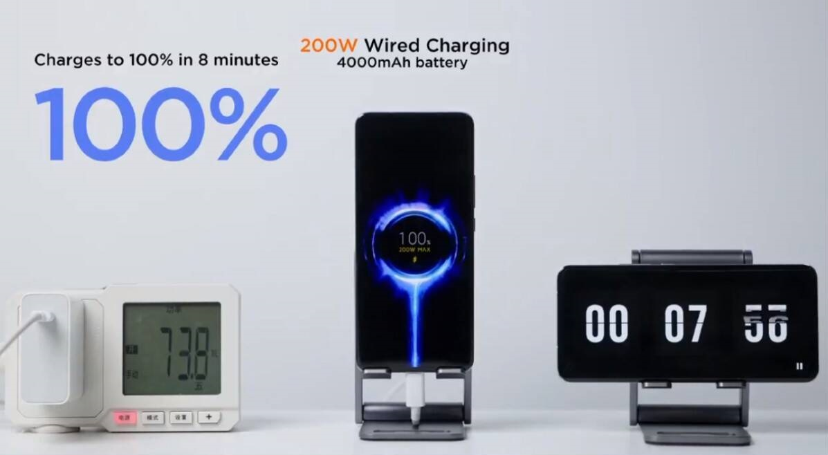 Xiaomi 200W fast charging hypercharge