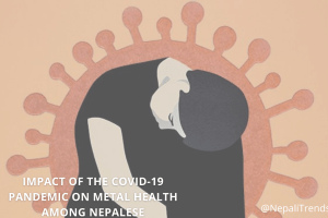 Impact of COVID-19 on mental health