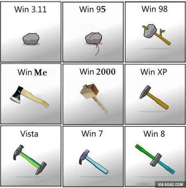 evolution-of-windows-os