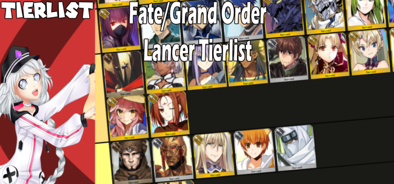Fate/Grand Order Tierlist: Ranking all Lancer servants!