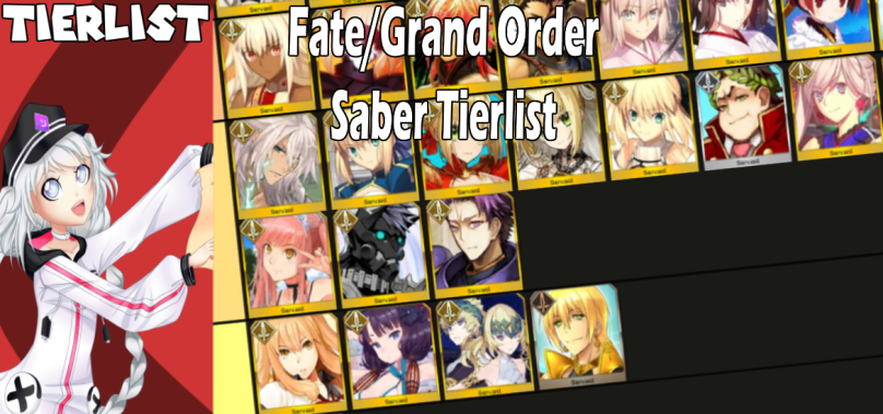 Fate/Grand Order Tierlist: Ranking all Saber servants!