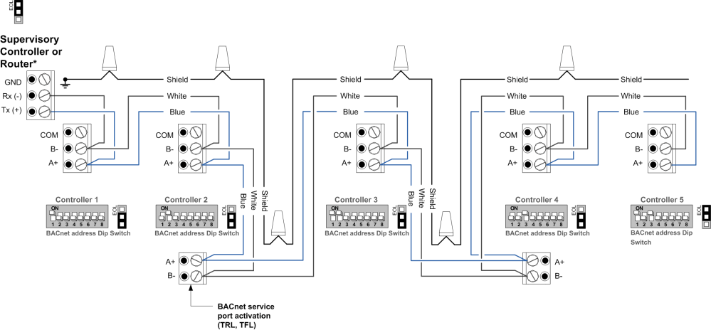 medium resolution of bacnet network mstp wiring wiring diagram expert bacnet network mstp wiring