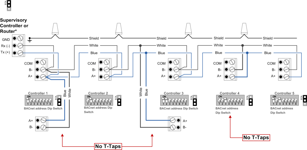 medium resolution of bacnet wiring guide wiring diagram blogs bacnet building management system bacnet ms tp wiring guide