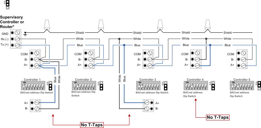 medium resolution of bacnet network mstp wiring wiring diagram post bacnet network wiring bacnet network wiring