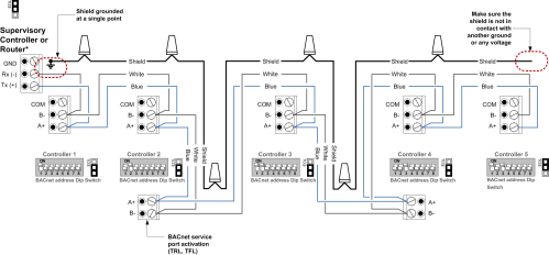 small resolution of bacnet wiring diagram wiring diagram page abb ach550 bacnet wiring diagram