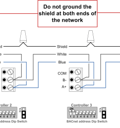 bacnet mstp wiring diagram wiring diagram for you bacnet network mstp wiring [ 2191 x 859 Pixel ]