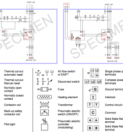 fisher plow wiring harness install moreover fisher 3 plug wiring diagram as well as fisher plow 11 pin harness furthermore fisher plow wiring harness ford  [ 1272 x 1013 Pixel ]