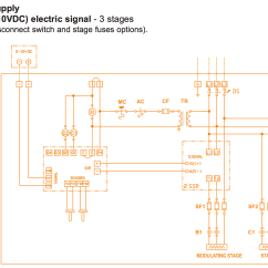 3 Phase Electric Duct Heater Wiring Diagram Opel Vectra B Indeeco