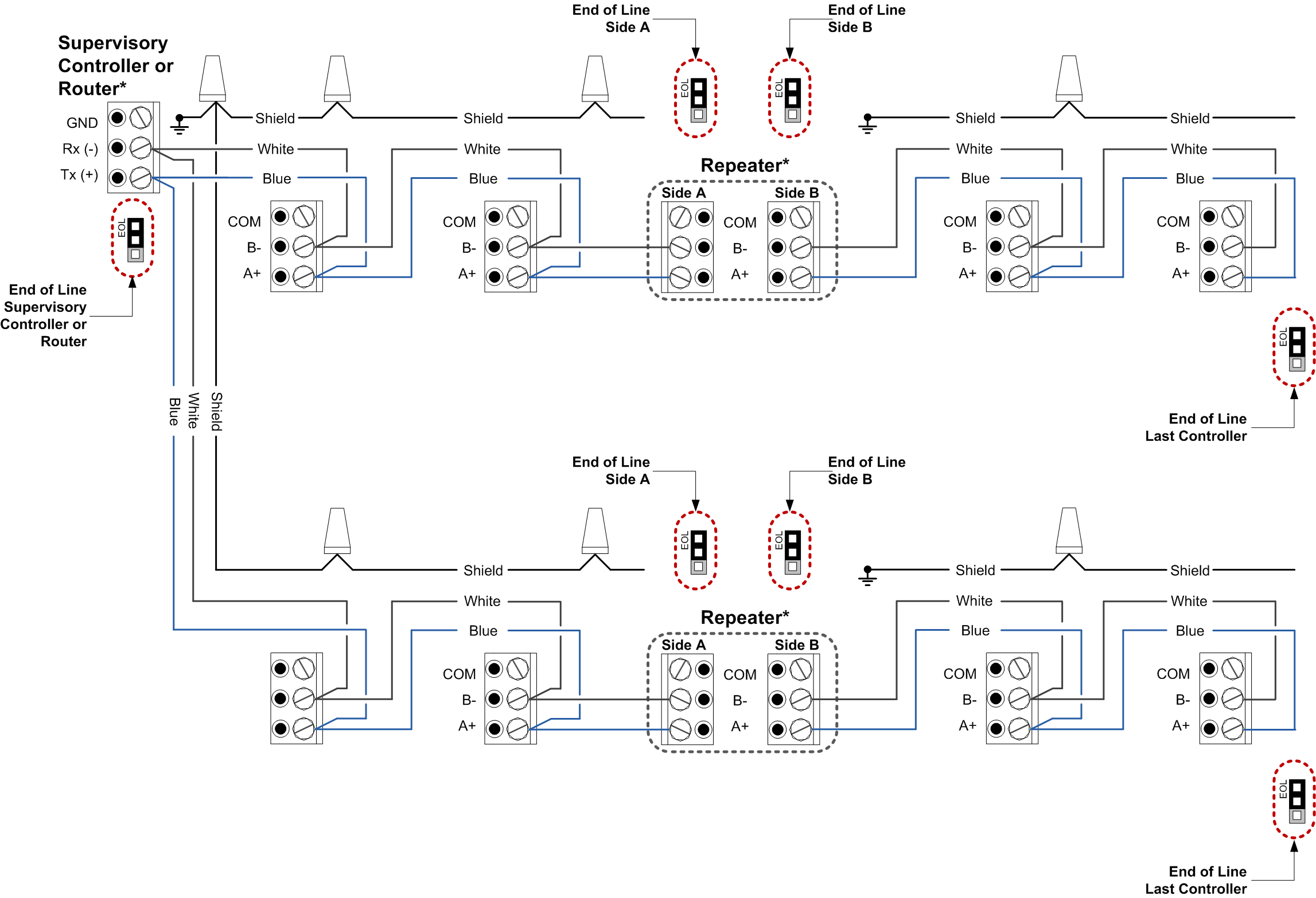 Bacnet Wiring Diagram Auto Electrical 12si Related With