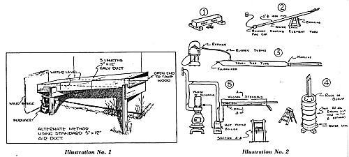 Steam Box Plans PDF Woodworking