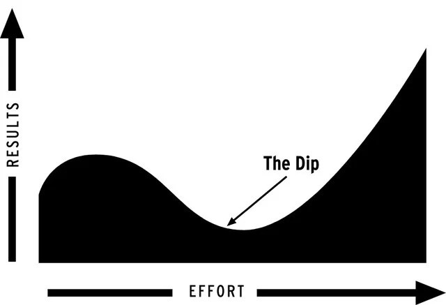"A picture of ""The Dip"""