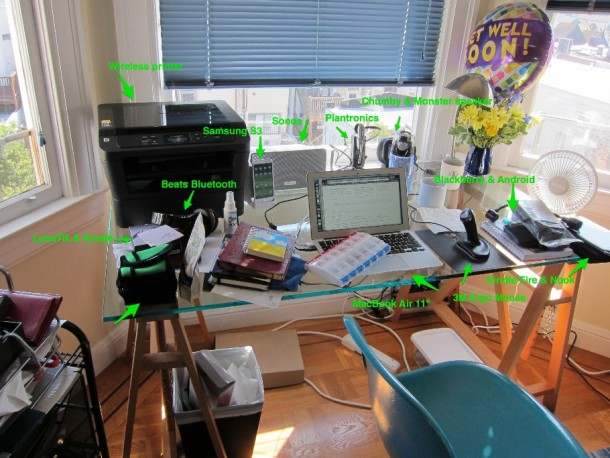 nerdgirls desk