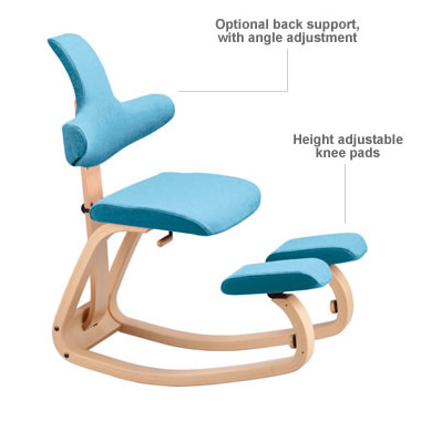 ergonomic chair angle baby clips onto table chairs evolution s blog don t just sit there stokke varier thatsit