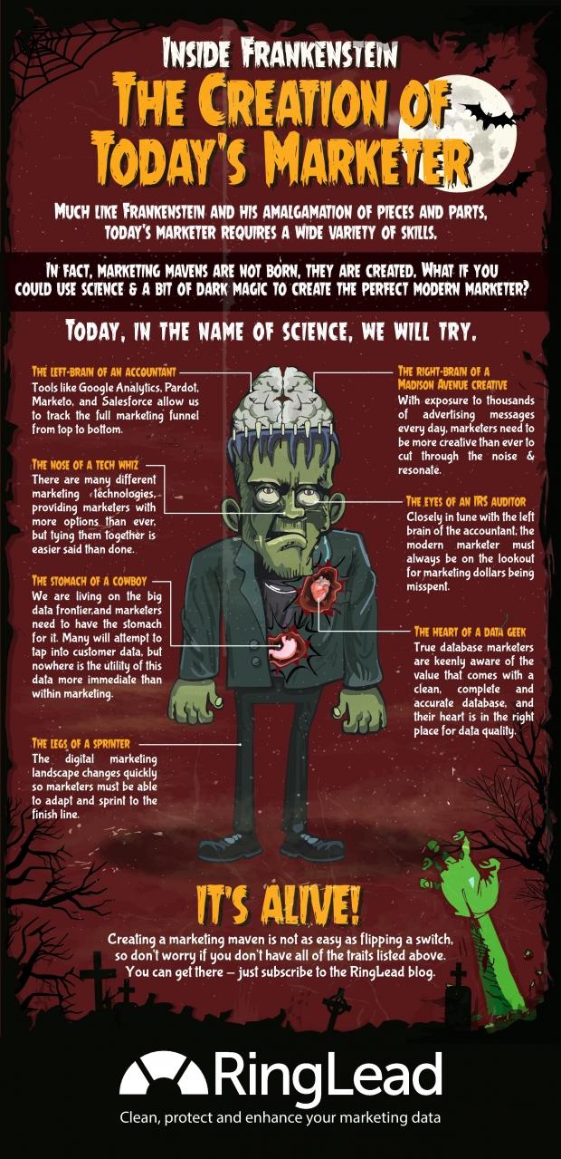 Frankenstein-Marketer-page-001-1