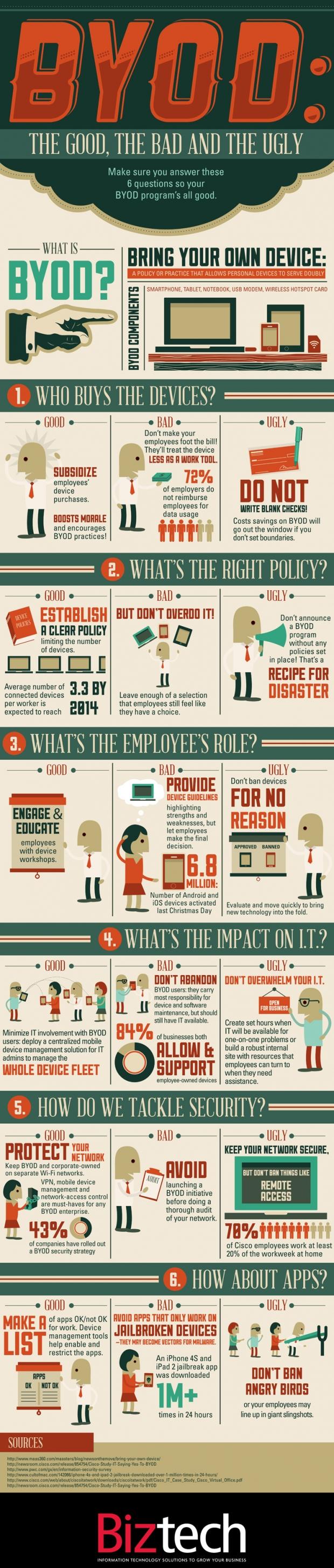 byod-biztech-infographic-750
