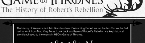 The History of Robert's Rebellion & Game of Thrones Season 2 Giveaway!