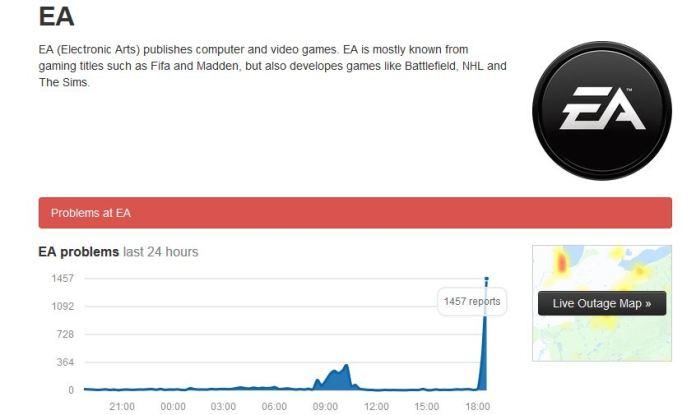 EA Downdetector