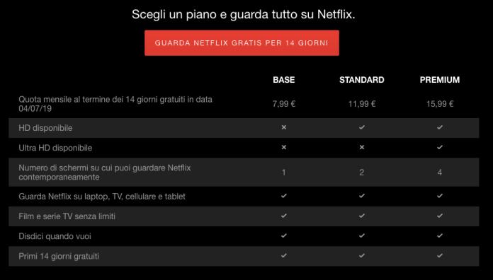 prova gratuita netflix piattaforma streaming