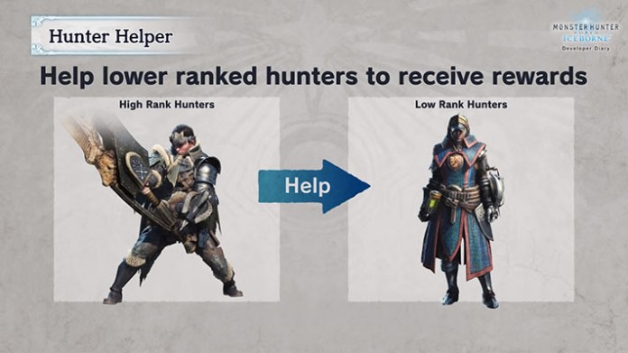 Iceborne Hunter Helper