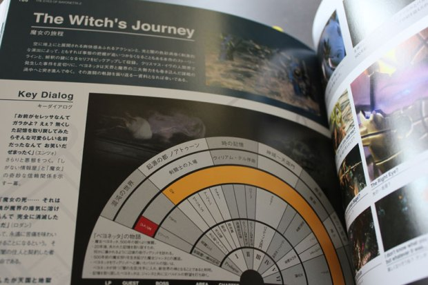 Bayonettas Reise wird genau dokumentiert