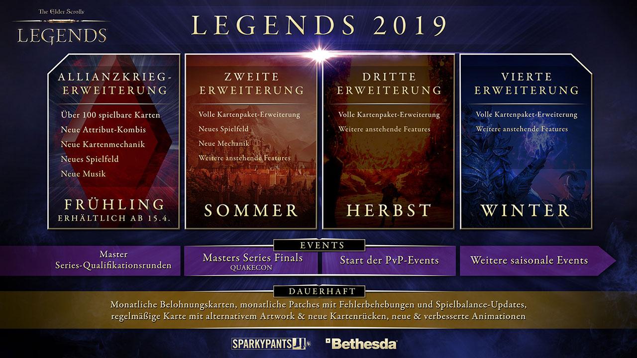 The Elder Scrolls: Legends – Allianzkrieg jetzt verfügbar!