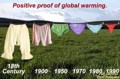 NerdTests.com - Proof of Global Warming
