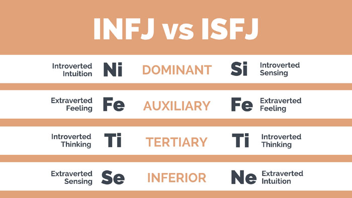 how to get infj attracted to you