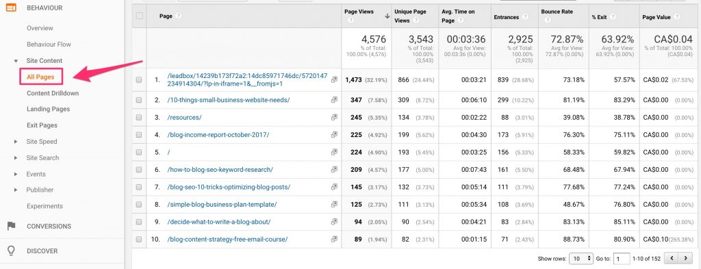 Ways To Use Google Analytics In Your Blog Strategy - Blog business plan template
