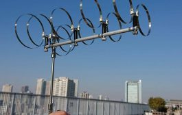 Handy 5 Elements 1200 Mhz Twin Loop Portable Antenna
