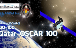 Report on Es'hail-2 / QO-100 geostationary satellite carrying amateur radio