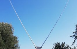 Solid Delta loop for 20m band
