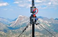 Buddistick Antenna – 40m – 6m – In Depth Review