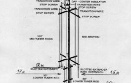 TITAN DX – 8 Band Multiband DX Antenna